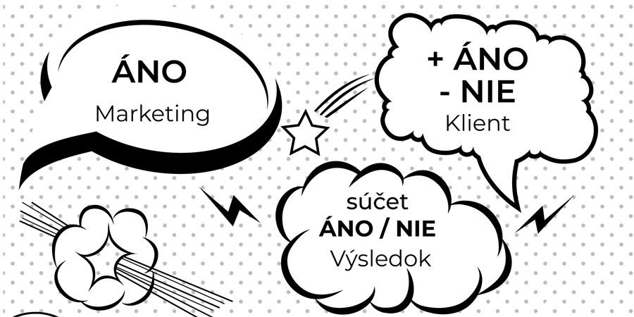 Správanie sa čitateľa ako základ directmarketingu